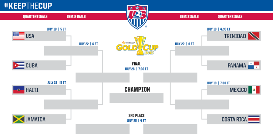 concacaf gold cup bracket sports caliente