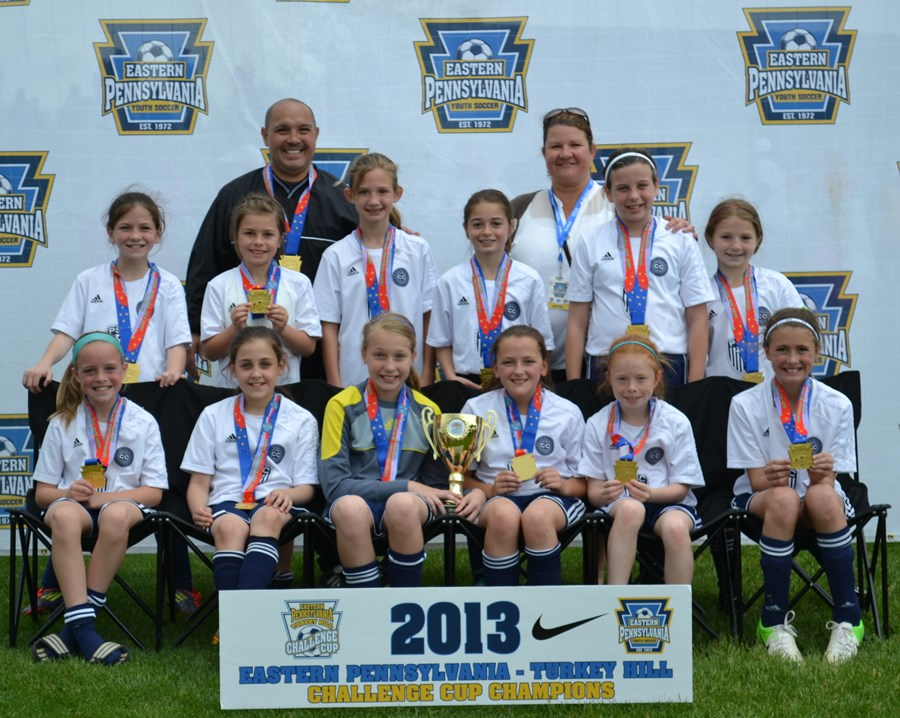 Current Champions Eastern Pa Youth Soccer