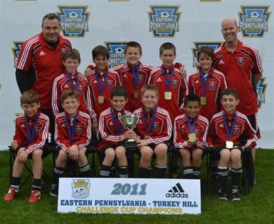 FC_Providence_Athletico_Under-10_Boys_2nd_Division-PS