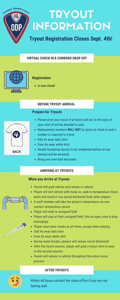 ODP_Tryout_info_parents_updated